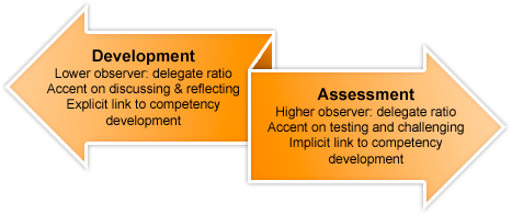 diagram-assessment